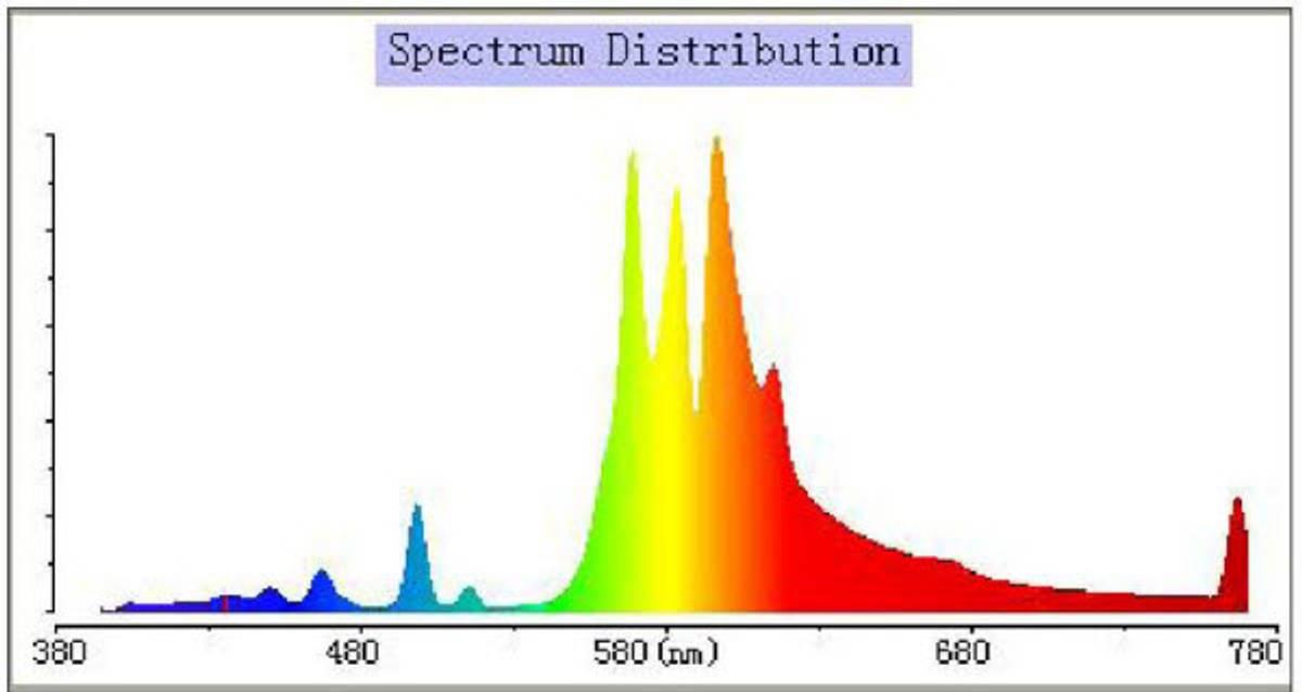 Lumatek 600 W HPS Dual Spectrum
